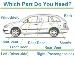 Auto Glass Parts Guide -Shows Various Auto Glass Parts On A Vehicle